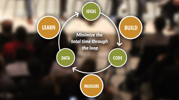 Main Principles of Lean UX for Startups 4