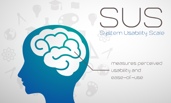 Measuring Usability with System Usability Scale (SUS) 1