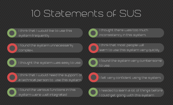 Measuring Usability with System Usability Scale (SUS) 2