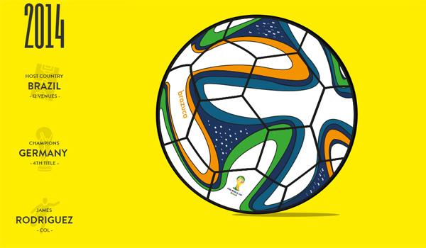 Worldcup Matchballs