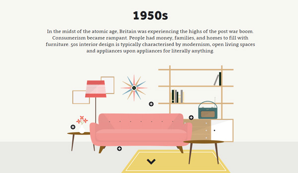 Interior Design: An Interactive History