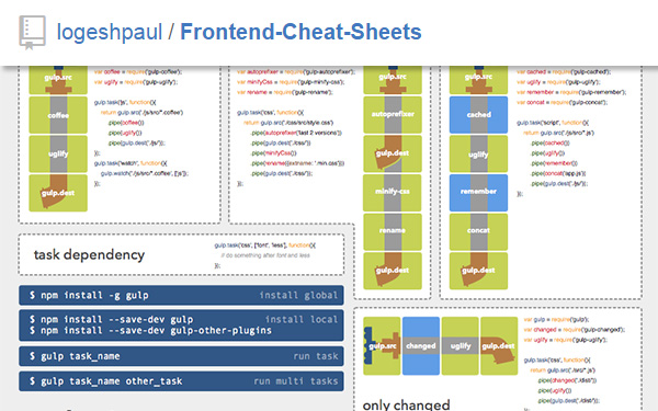 Frontend Cheat Sheets