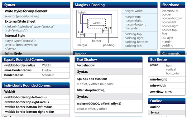 CSS2.1 and CSS3 Cheat Sheets
