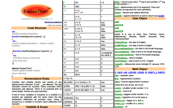 JavaScript Quick Reference Card